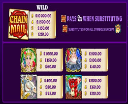 Paytable Screenshot of Chain Mail Microgaming Slot
