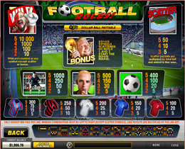 Football Rules Payout Screen