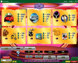 Sale Of the Century Slot Payout Screenshot