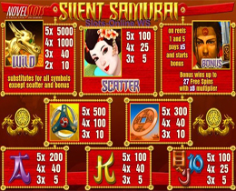 Silent Samurai Payout Screen